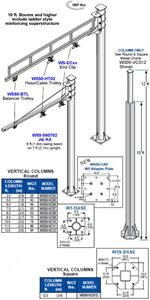Floor Mtd Jib Kit,18' Swing Boom,12' Square Column
