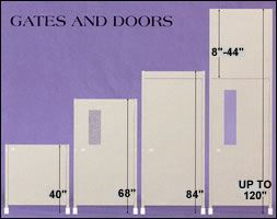 68inH Solid Door